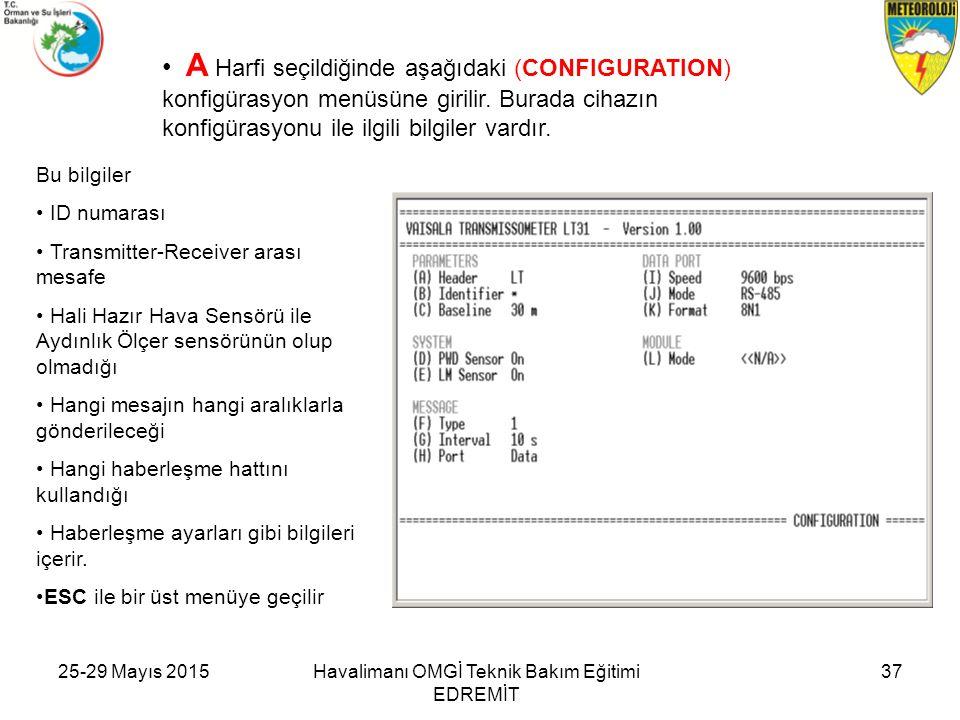 A Harfi seçildiğinde aşağıdaki (CONFIGURATION) konfigürasyon menüsüne girilir. Burada cihazın konfigürasyonu ile ilgili bilgiler vardır. Bu bilgiler I