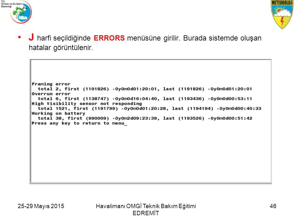 J harfi seçildiğinde ERRORS menüsüne girilir. Burada sistemde oluşan hatalar görüntülenir. 25-29 Mayıs 2015Havalimanı OMGİ Teknik Bakım Eğitimi EDREMİ