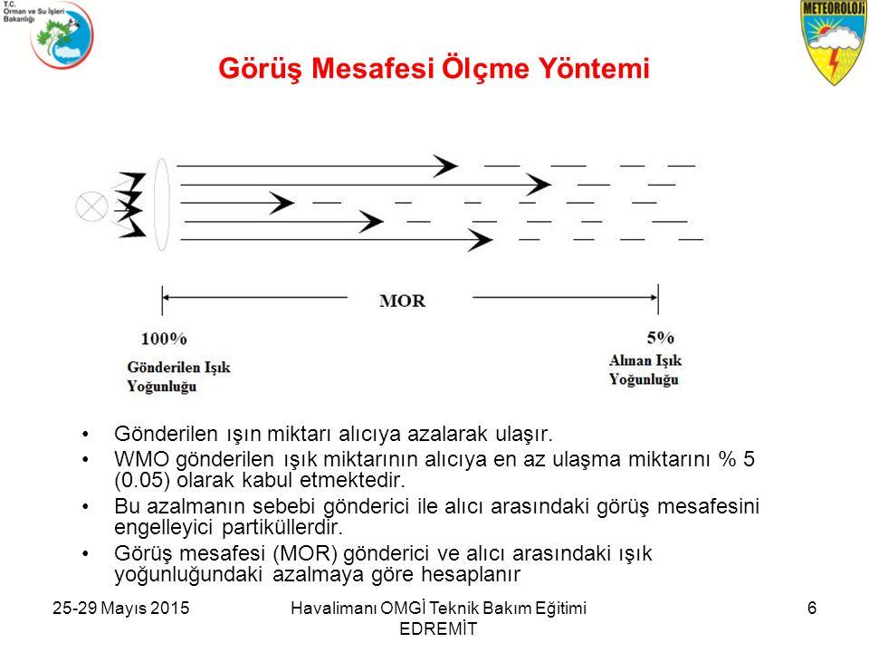Duyulan sinyal sesi ve ekrandaki sinyal değerine göre kaba ayarın doğruluğu test edilir.