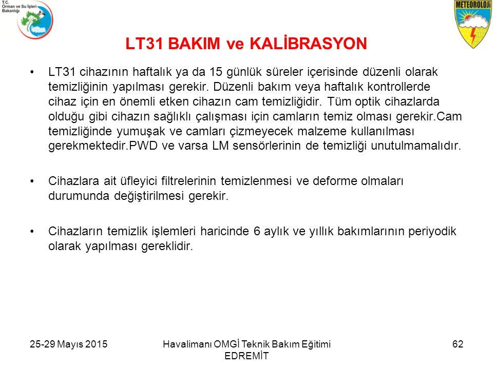 LT31 BAKIM ve KALİBRASYON LT31 cihazının haftalık ya da 15 günlük süreler içerisinde düzenli olarak temizliğinin yapılması gerekir. Düzenli bakım veya