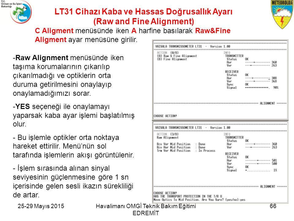 LT31 Cihazı Kaba ve Hassas Doğrusallık Ayarı (Raw and Fine Alignment) C Aligment menüsünde iken A harfine basılarak Raw&Fine Aligment ayar menüsüne gi