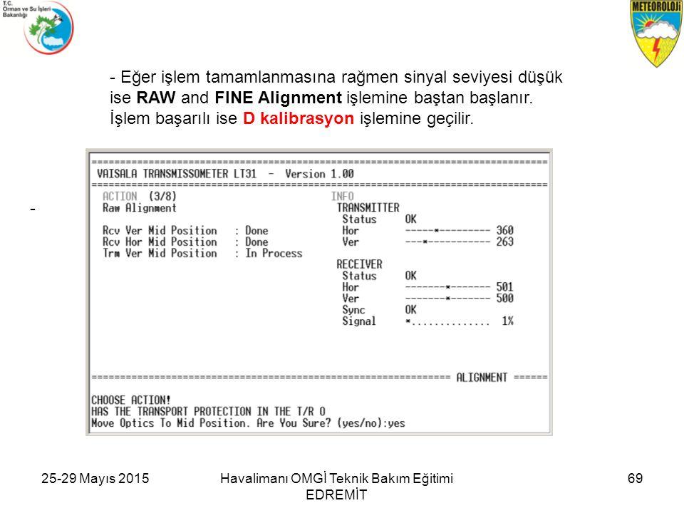 - Eğer işlem tamamlanmasına rağmen sinyal seviyesi düşük ise RAW and FINE Alignment işlemine baştan başlanır. İşlem başarılı ise D kalibrasyon işlemin