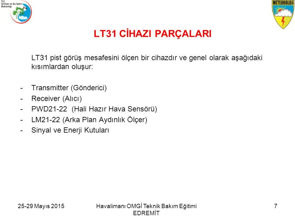 Havalimanı OMGİ Teknik Bakım Eğitimi EDREMİT 2825-29 Mayıs 2015