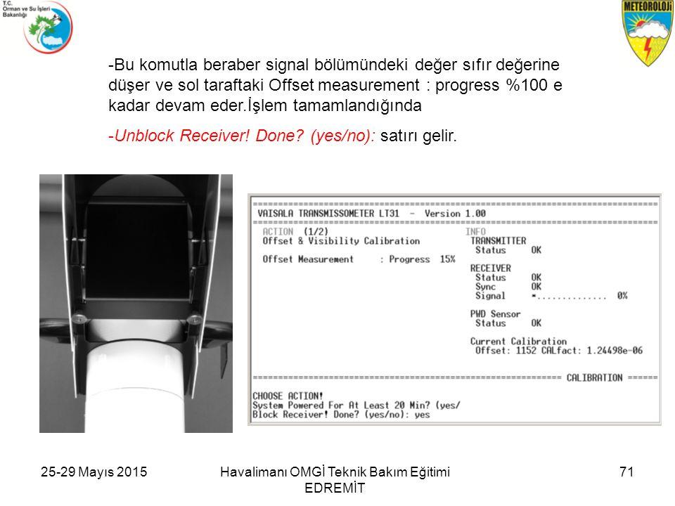 -Bu komutla beraber signal bölümündeki değer sıfır değerine düşer ve sol taraftaki Offset measurement : progress %100 e kadar devam eder.İşlem tamamla