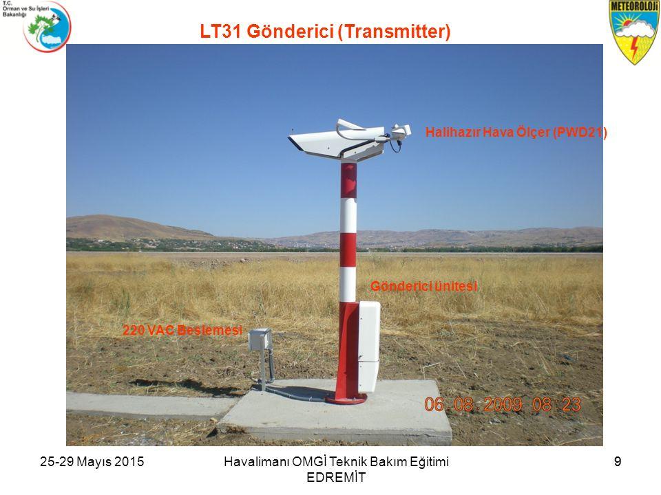 10 Transmitter (LT31) ve Hali Hazır Hava Sensörü (PWD21-22) 1.Gönderici 2.Alıcı 3.Yağış Dedektörü (PWR211) 3 2 1 Havalimanı OMGİ Teknik Bakım Eğitimi EDREMİT 1025-29 Mayıs 2015