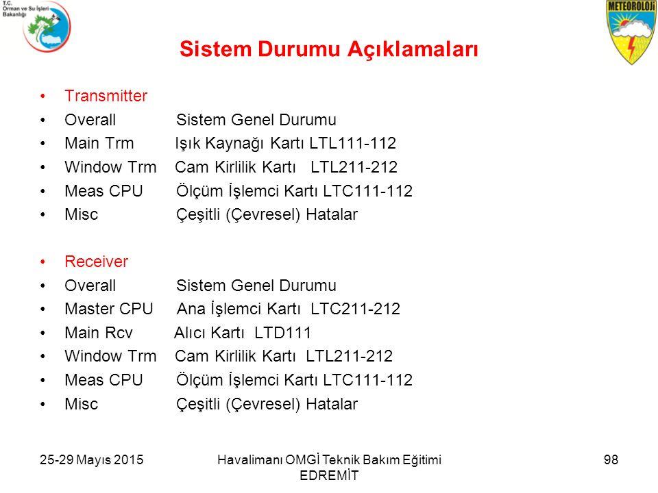 Sistem Durumu Açıklamaları Transmitter Overall Sistem Genel Durumu Main Trm Işık Kaynağı Kartı LTL111-112 Window Trm Cam Kirlilik Kartı LTL211-212 Mea