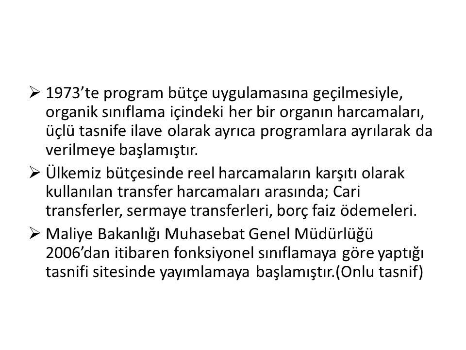  1973'te program bütçe uygulamasına geçilmesiyle, organik sınıflama içindeki her bir organın harcamaları, üçlü tasnife ilave olarak ayrıca programlar