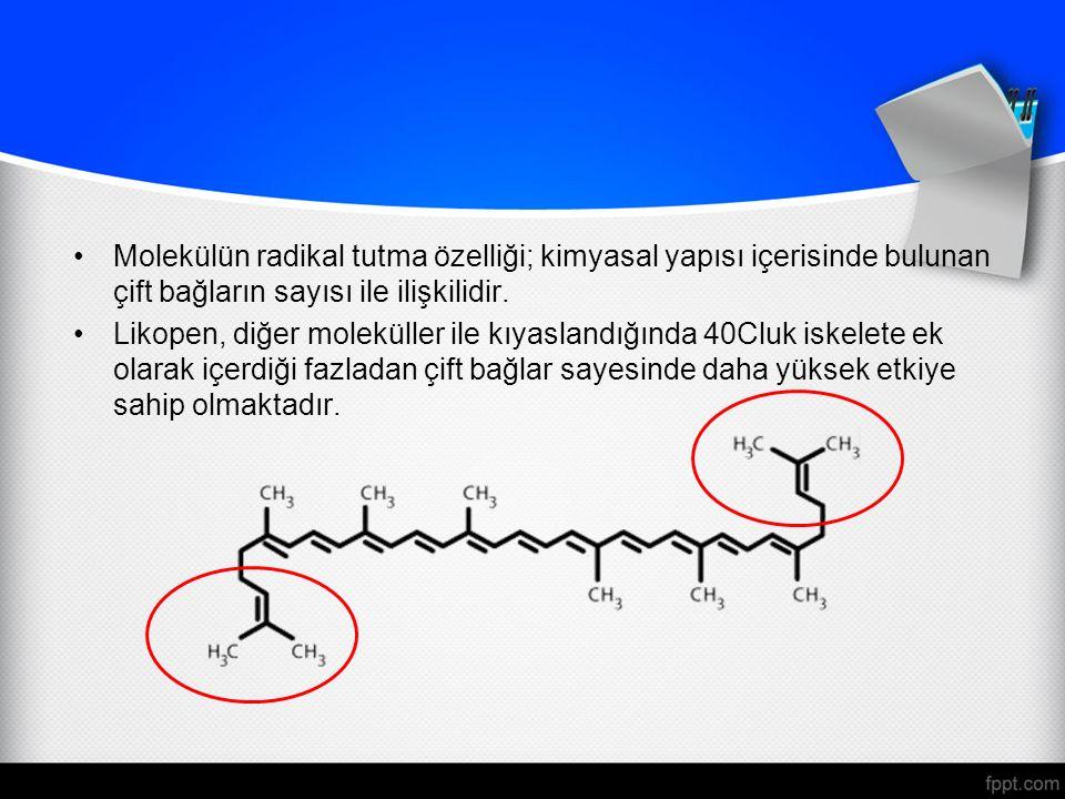Molekülün radikal tutma özelliği; kimyasal yapısı içerisinde bulunan çift bağların sayısı ile ilişkilidir. Likopen, diğer moleküller ile kıyaslandığın