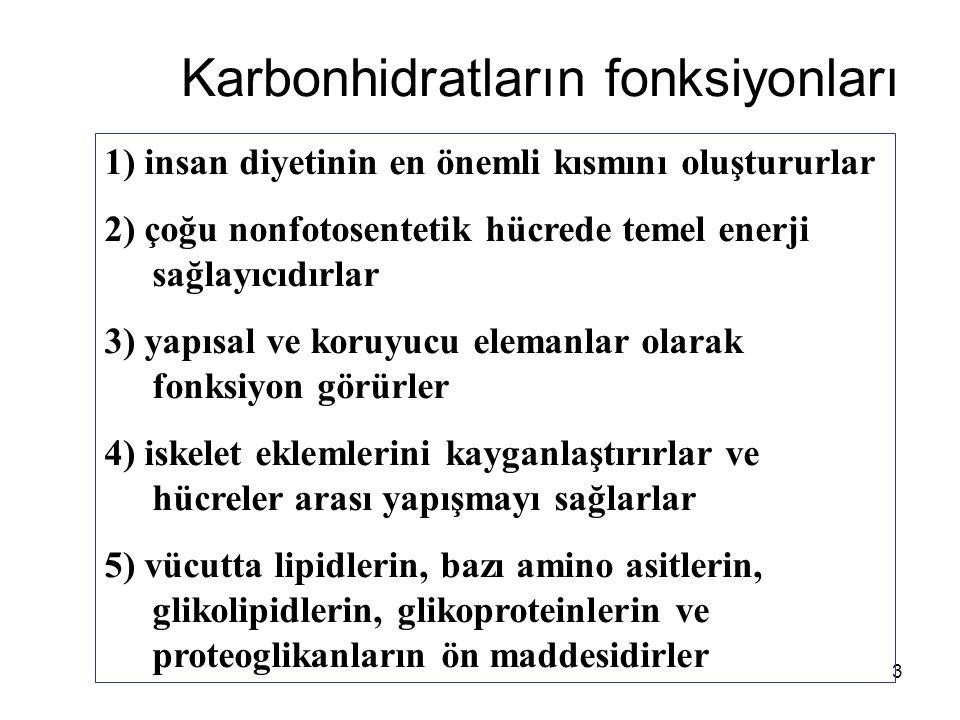 3 Karbonhidratların fonksiyonları 1) insan diyetinin en önemli kısmını oluştururlar 2) çoğu nonfotosentetik hücrede temel enerji sağlayıcıdırlar 3) yapısal ve koruyucu elemanlar olarak fonksiyon görürler 4) iskelet eklemlerini kayganlaştırırlar ve hücreler arası yapışmayı sağlarlar 5) vücutta lipidlerin, bazı amino asitlerin, glikolipidlerin, glikoproteinlerin ve proteoglikanların ön maddesidirler