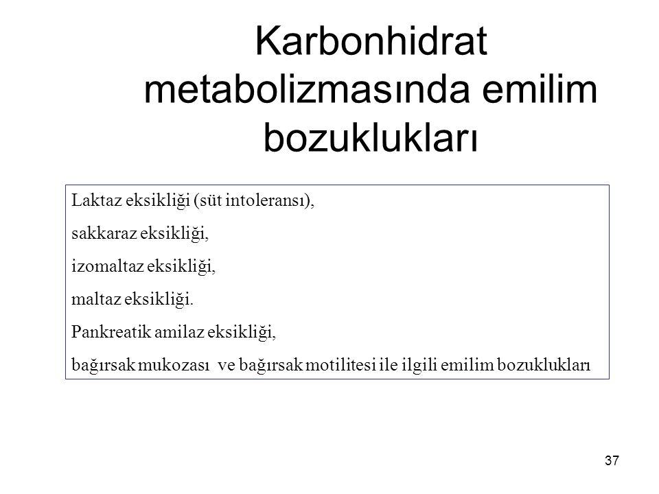 37 Karbonhidrat metabolizmasında emilim bozuklukları Laktaz eksikliği (süt intoleransı), sakkaraz eksikliği, izomaltaz eksikliği, maltaz eksikliği.
