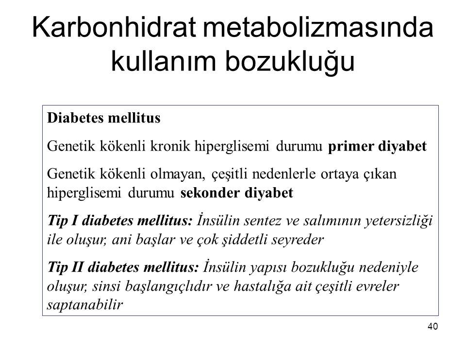 40 Karbonhidrat metabolizmasında kullanım bozukluğu Diabetes mellitus Genetik kökenli kronik hiperglisemi durumu primer diyabet Genetik kökenli olmayan, çeşitli nedenlerle ortaya çıkan hiperglisemi durumu sekonder diyabet Tip I diabetes mellitus: İnsülin sentez ve salımının yetersizliği ile oluşur, ani başlar ve çok şiddetli seyreder Tip II diabetes mellitus: İnsülin yapısı bozukluğu nedeniyle oluşur, sinsi başlangıçlıdır ve hastalığa ait çeşitli evreler saptanabilir