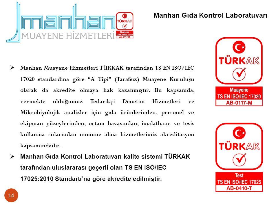 14  Manhan Muayane Hizmetleri TÜRKAK tarafından TS EN ISO/IEC 17020 standardına göre A Tipi (Tarafsız) Muayene Kurulu ş u olarak da akredite olmaya hak kazanmı ş tır.