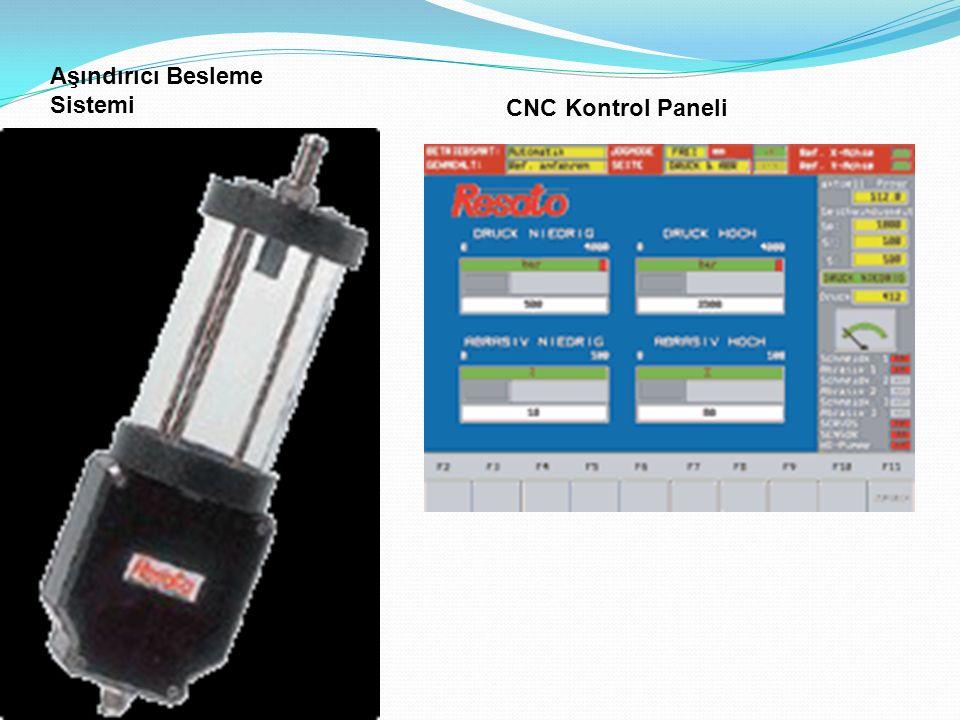 Aşındırıcı Besleme Sistemi CNC Kontrol Paneli