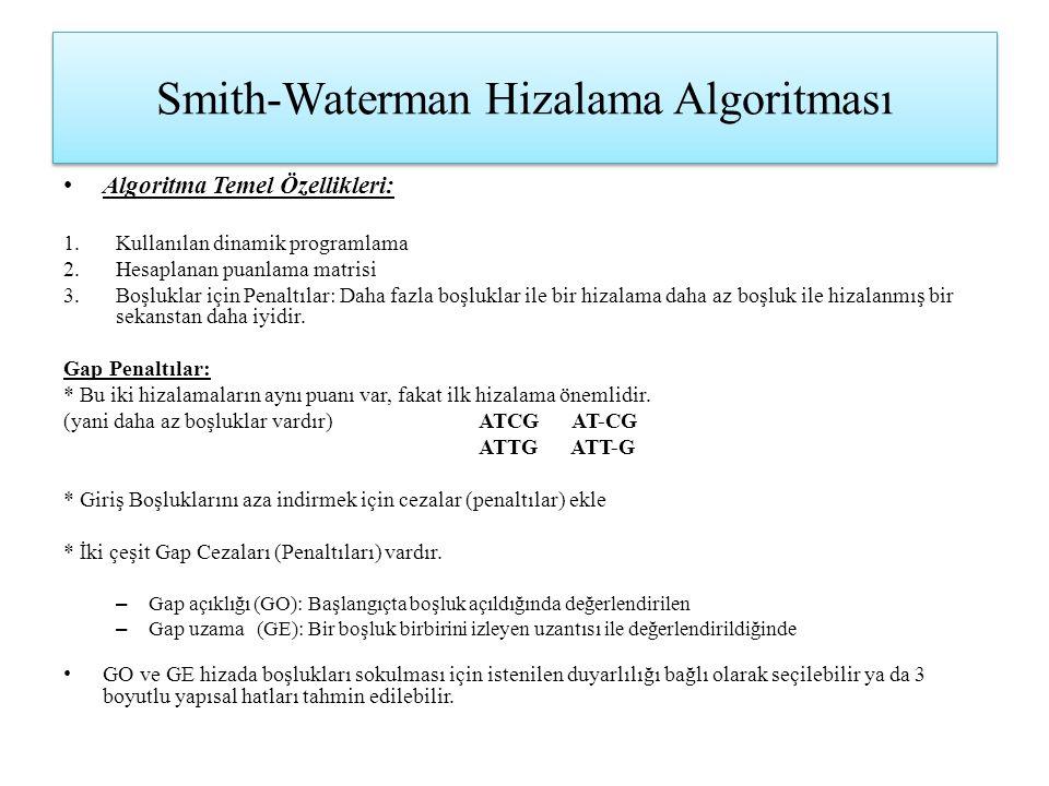 Smith-Waterman Hizalama Algoritması Algoritma Temel Özellikleri: 1.Kullanılan dinamik programlama 2.Hesaplanan puanlama matrisi 3.Boşluklar için Penal