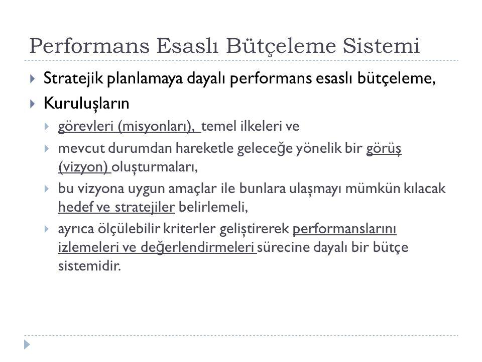 Performans Esaslı Bütçeleme Sistemi  Stratejik planlamaya dayalı performans esaslı bütçeleme,  Kuruluşların  görevleri (misyonları), temel ilkeleri