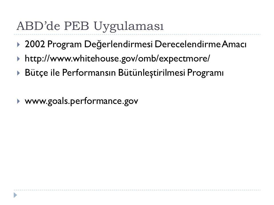 ABD'de PEB Uygulaması  2002 Program De ğ erlendirmesi Derecelendirme Amacı  http://www.whitehouse.gov/omb/expectmore/  Bütçe ile Performansın Bütün