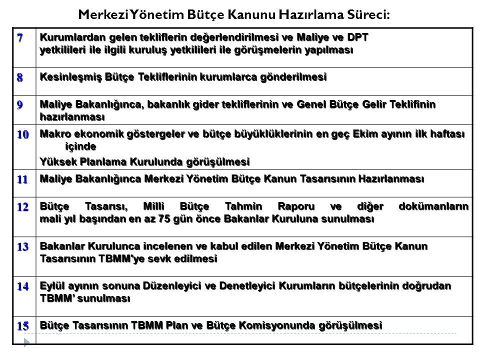 Merkezi Yönetim Bütçe Kanunu Hazırlama Süreci: 7 Kurumlardan gelen tekliflerin değerlendirilmesi ve Maliye ve DPT yetkilileri ile ilgili kuruluş yetki
