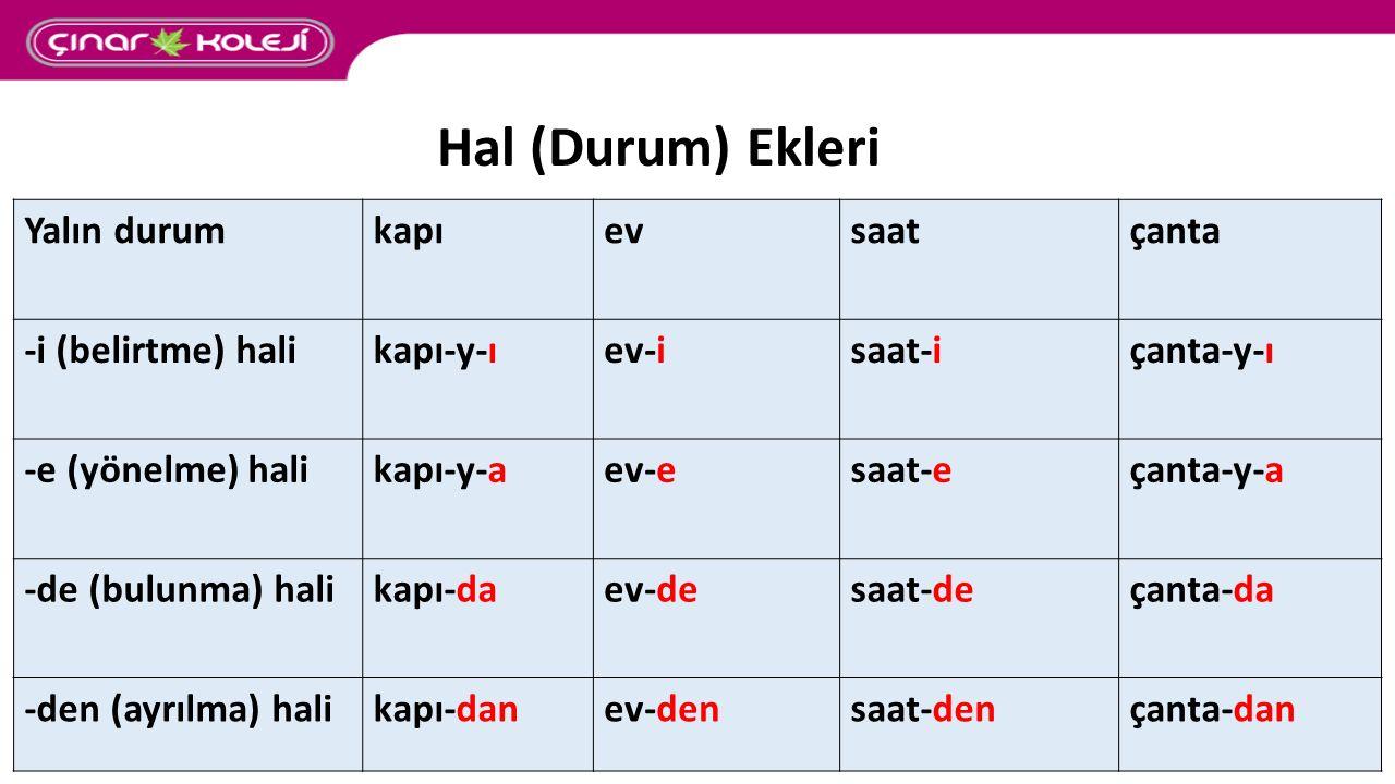 Hal (Durum) Ekleri Yalın durumkapıevsaatçanta -i (belirtme) halikapı-y-ıev-isaat-içanta-y-ı -e (yönelme) halikapı-y-aev-esaat-eçanta-y-a -de (bulunma)