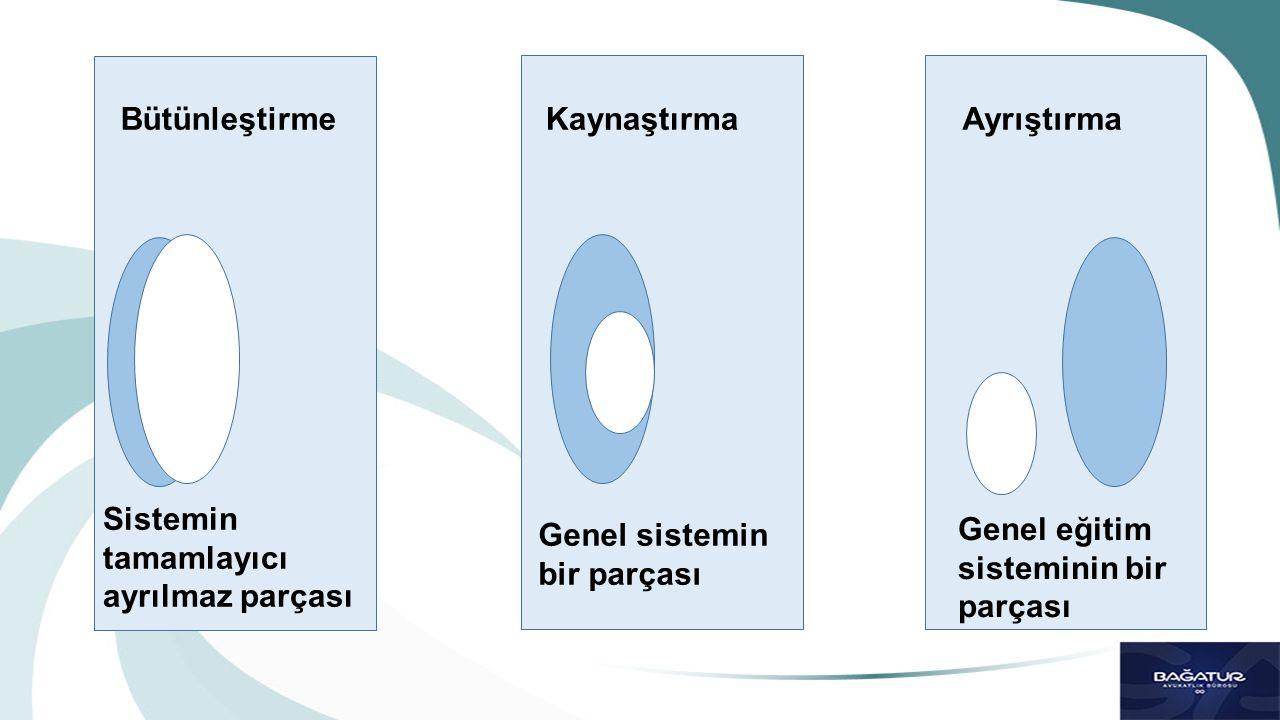 KaynaştırmaBütünleştirme Sistemin tamamlayıcı ayrılmaz parçası Genel sistemin bir parçası Ayrıştırma Genel eğitim sisteminin bir parçası