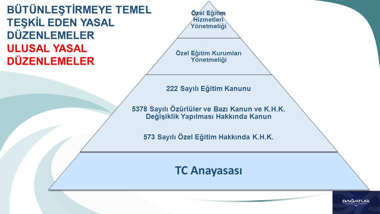 TC Anayasası Madde 42 … Devlet, durumları sebebiyle özel eğitime ihtiyacı olanları topluma yararlı kılacak tedbirleri alır. 1739 Sayılı Milli Eğitim Temel Kanunu Madde -7 Eğitim Hakkı - İlköğretim görmek her Türk vatandaşının hakkıdır.