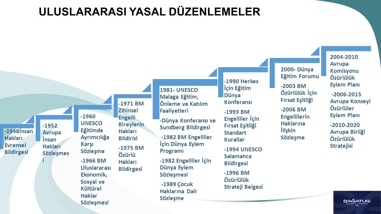 Genel hedef: Türkiye deki özel eğitim hizmetlerini iyileştirmek suretiyle, dezavantajlı gruplara dahil ve özel eğitime ihtiyaç duyan bireylerin topluma katılmasına katkıda bulunmak Dört temel bileşen; Türkiye'deki yasal düzenlemelerin gözden geçirilerek, çağdaş standartlara uygun olarak revize edilmesi için politika önerileri geliştirmek Ulusal düzeyde özel eğitime yönelik toplumsal farkındalığın artırılması Özel eğitimde kullanılan ölçme araçlarının güncellenmesi Mesleki ve teknik eğitime yönelik çalışmalar