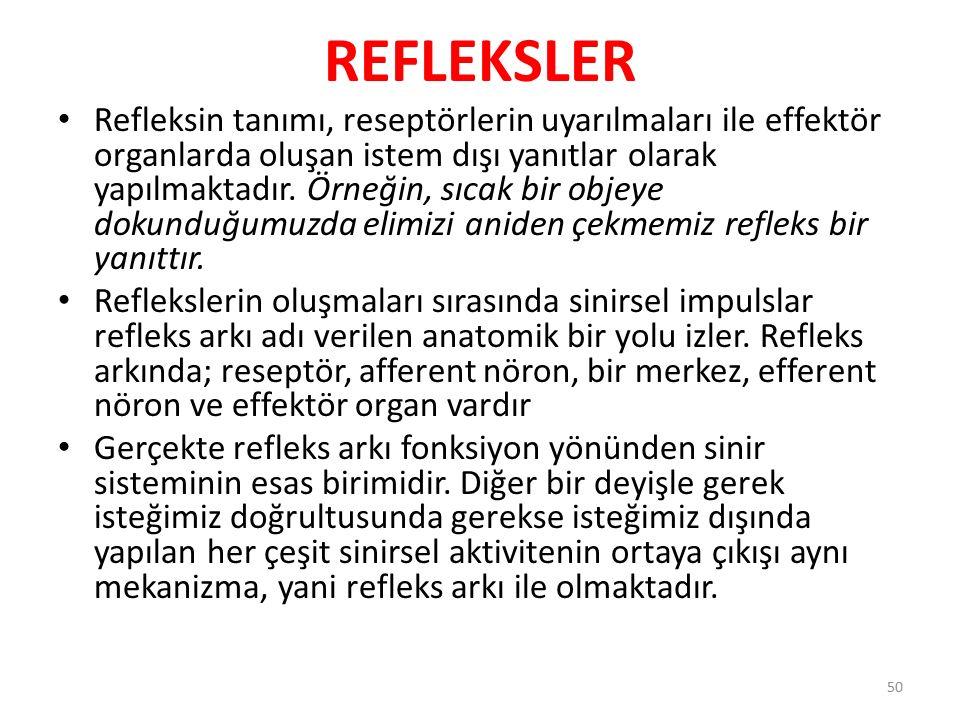 REFLEKSLER Refleksin tanımı, reseptörlerin uyarılmaları ile effektör organlarda oluşan istem dışı yanıtlar olarak yapılmaktadır. Örneğin, sıcak bir ob