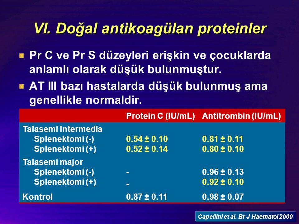 VI. Doğal antikoagülan proteinler Pr C ve Pr S düzeyleri erişkin ve çocuklarda anlamlı olarak düşük bulunmuştur. AT III bazı hastalarda düşük bulunmuş
