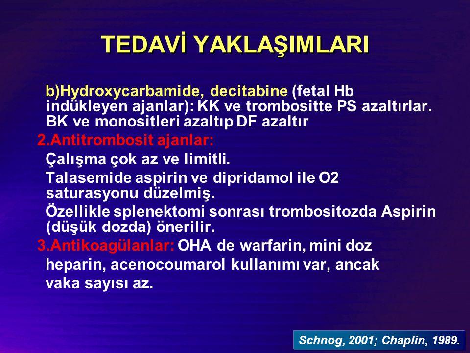 TEDAVİ YAKLAŞIMLARI b)Hydroxycarbamide, decitabine (fetal Hb indükleyen ajanlar): KK ve trombositte PS azaltırlar.