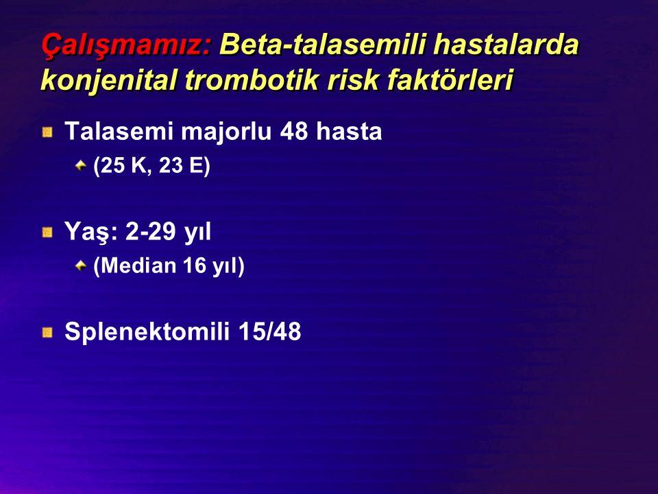 Çalışmamız: Beta-talasemili hastalarda konjenital trombotik risk faktörleri Talasemi majorlu 48 hasta (25 K, 23 E) Yaş: 2-29 yıl (Median 16 yıl) Splenektomili 15/48