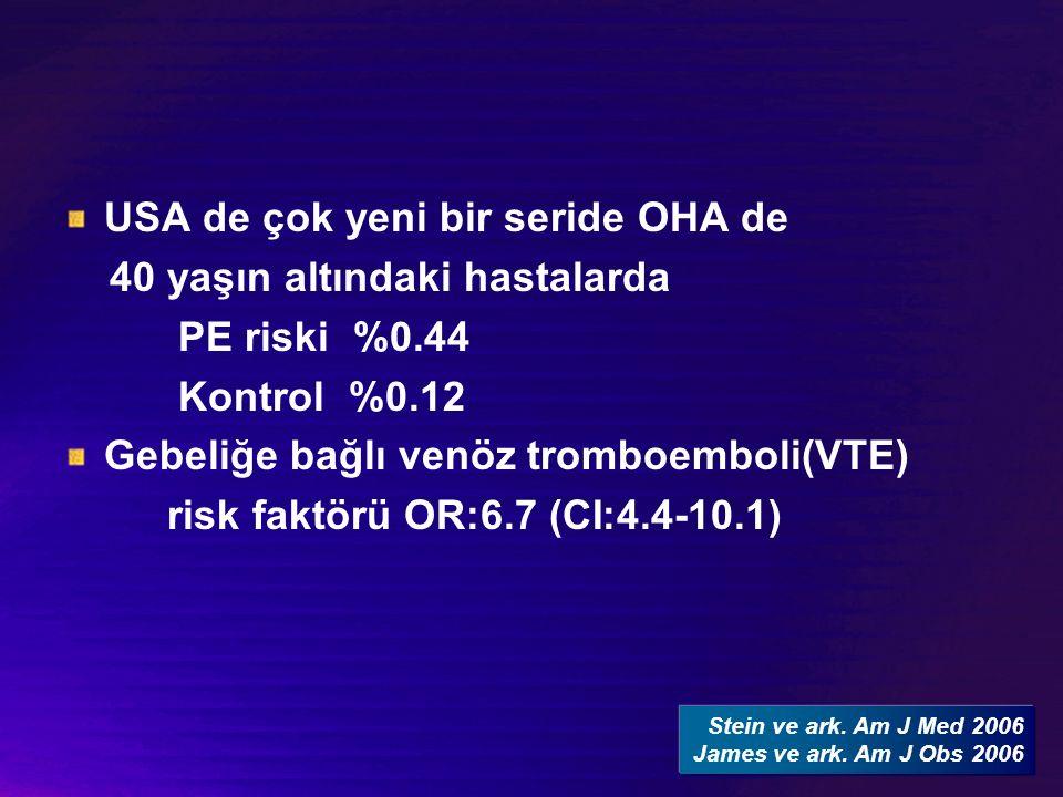 USA de çok yeni bir seride OHA de 40 yaşın altındaki hastalarda PE riski %0.44 Kontrol %0.12 Gebeliğe bağlı venöz tromboemboli(VTE) risk faktörü OR:6.7 (CI:4.4-10.1) Stein ve ark.