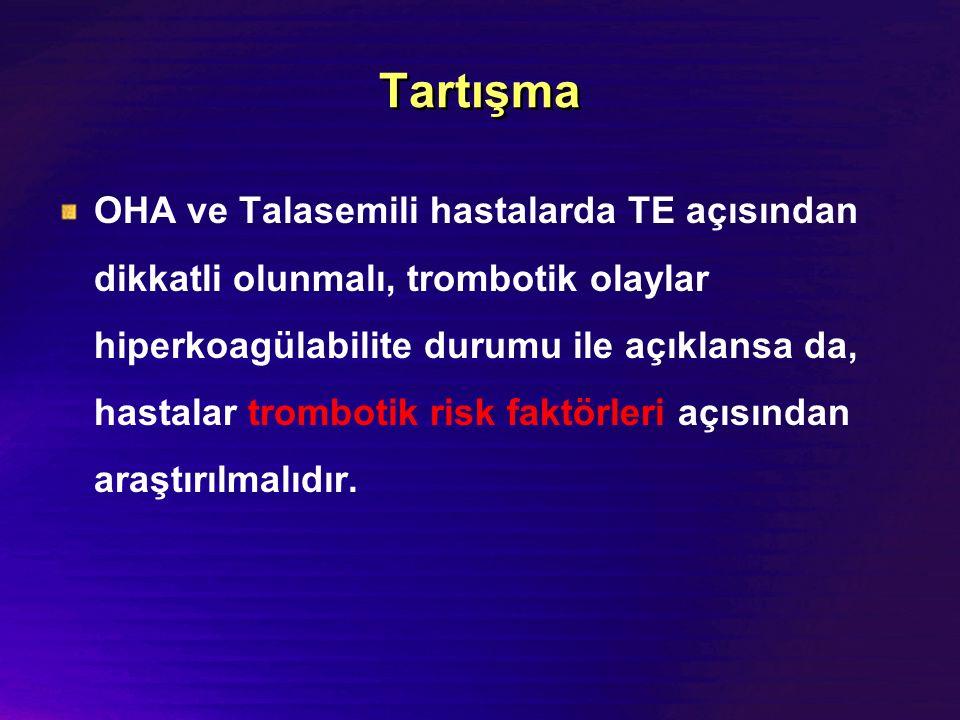 Tartışma OHA ve Talasemili hastalarda TE açısından dikkatli olunmalı, trombotik olaylar hiperkoagülabilite durumu ile açıklansa da, hastalar trombotik risk faktörleri açısından araştırılmalıdır.