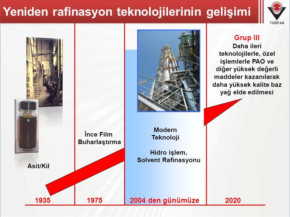TÜBİTAK Asit/Kil İnce Film Buharlaştırma Modern Teknoloji Grup III Daha ileri teknolojilerle, özel işlemlerle PAO ve diğer yüksek değerli maddeler kaz