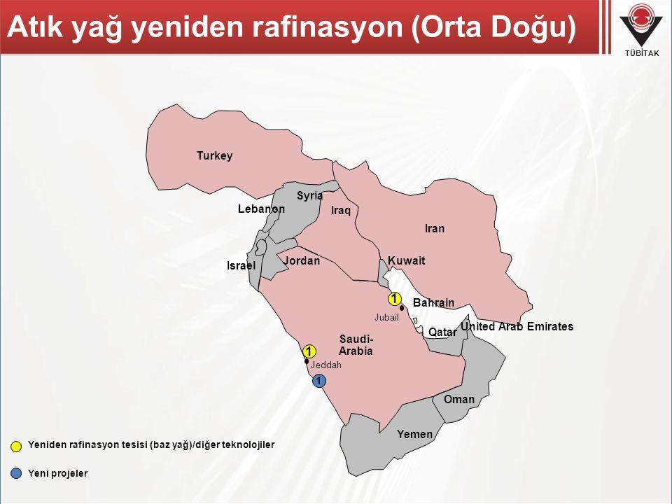 TÜBİTAK Bahrain Qatar Iran Saudi- Arabia Oman Turkey Israel Iraq Lebanon Syria Yemen Kuwait United Arab Emirates Jordan 1 1 Jubail Jeddah 1 Atık yağ y