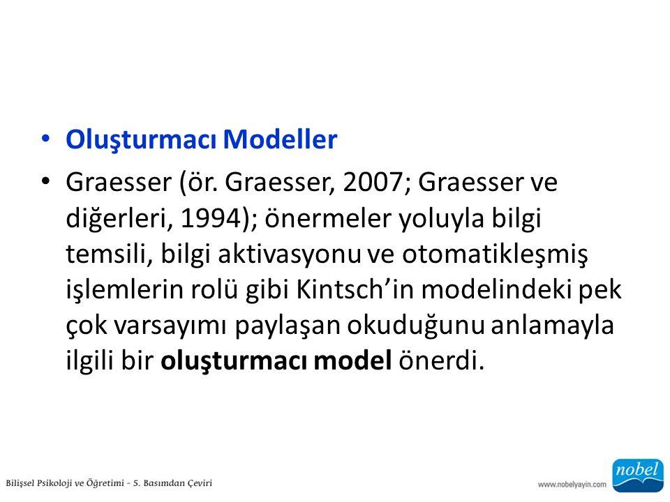 Oluşturmacı Modeller Graesser (ör. Graesser, 2007; Graesser ve diğerleri, 1994); önermeler yoluyla bilgi temsili, bilgi aktivasyonu ve otomatikleşmiş