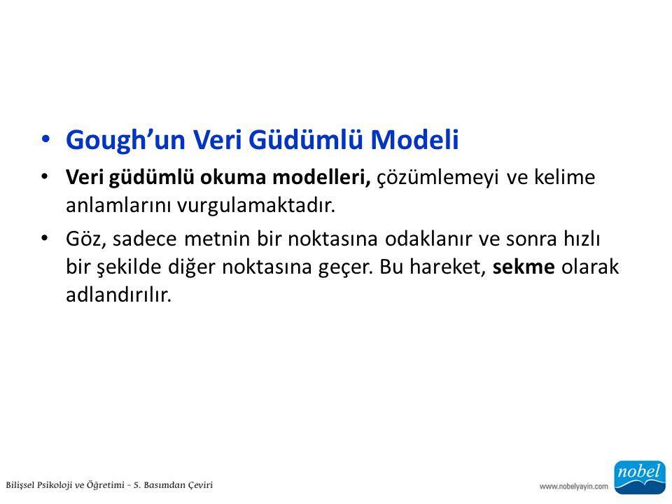 Gough'un Veri Güdümlü Modeli Veri güdümlü okuma modelleri, çözümlemeyi ve kelime anlamlarını vurgulamaktadır. Göz, sadece metnin bir noktasına odaklan