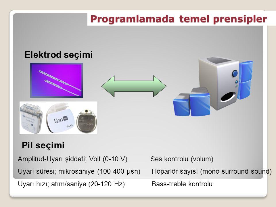 Programlamada temel prensipler Pil seçimi Amplitud-Uyarı şiddeti; Volt (0-10 V) Ses kontrolü (volum) Uyarı süresi; mikrosaniye (100-400 µsn) Hoparlör sayısı (mono-surround sound) Uyarı hızı; atım/saniye (20-120 Hz) Bass-treble kontrolü Elektrod seçimi