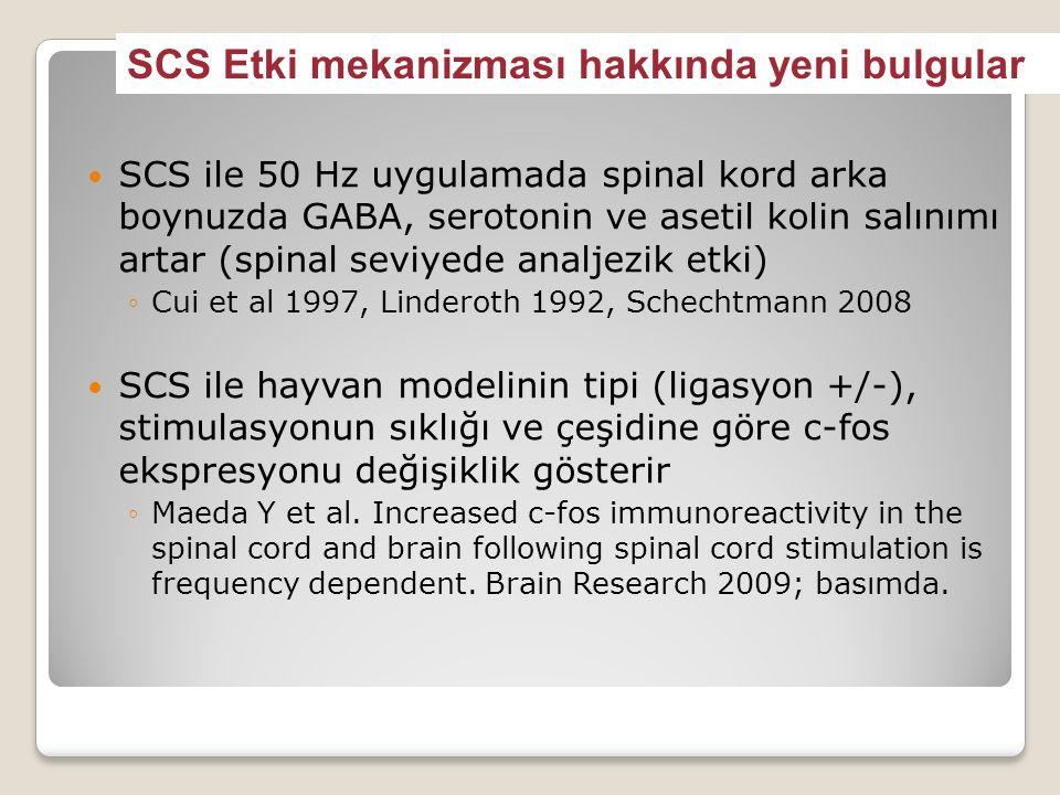 SCS ile 50 Hz uygulamada spinal kord arka boynuzda GABA, serotonin ve asetil kolin salınımı artar (spinal seviyede analjezik etki) ◦Cui et al 1997, Linderoth 1992, Schechtmann 2008 SCS ile hayvan modelinin tipi (ligasyon +/-), stimulasyonun sıklığı ve çeşidine göre c-fos ekspresyonu değişiklik gösterir ◦Maeda Y et al.