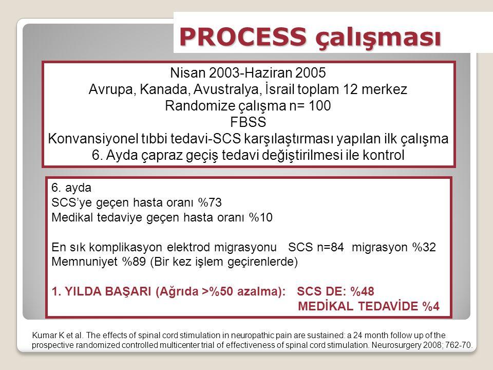 PROCESS çalışması Nisan 2003-Haziran 2005 Avrupa, Kanada, Avustralya, İsrail toplam 12 merkez Randomize çalışma n= 100 FBSS Konvansiyonel tıbbi tedavi-SCS karşılaştırması yapılan ilk çalışma 6.