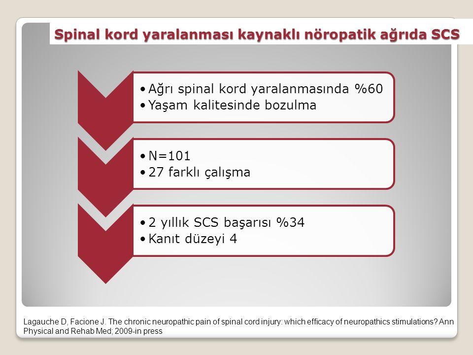 Spinal kord yaralanması kaynaklı nöropatik ağrıda SCS Ağrı spinal kord yaralanmasında %60 Yaşam kalitesinde bozulma N=101 27 farklı çalışma 2 yıllık SCS başarısı %34 Kanıt düzeyi 4 Lagauche D, Facione J.