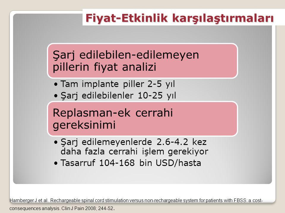 Fiyat-Etkinlik karşılaştırmaları Harnberger J et al.