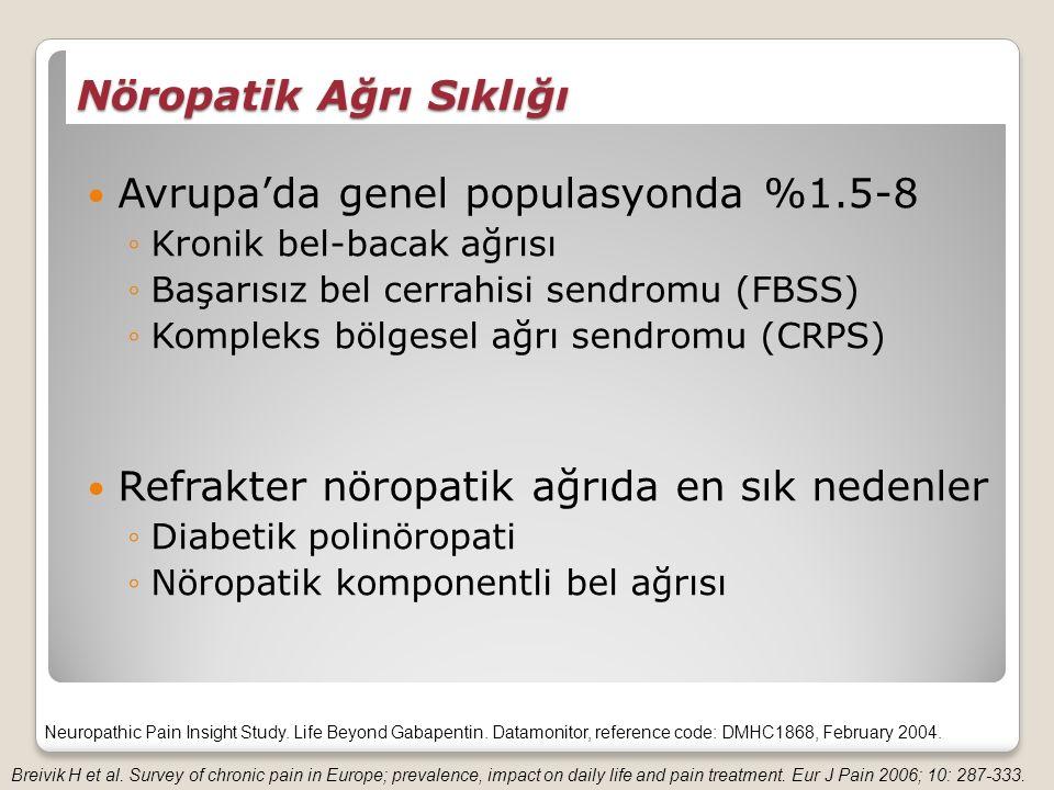 Avrupa'da genel populasyonda %1.5-8 ◦Kronik bel-bacak ağrısı ◦Başarısız bel cerrahisi sendromu (FBSS) ◦Kompleks bölgesel ağrı sendromu (CRPS) Refrakter nöropatik ağrıda en sık nedenler ◦Diabetik polinöropati ◦Nöropatik komponentli bel ağrısı Nöropatik Ağrı Sıklığı Breivik H et al.
