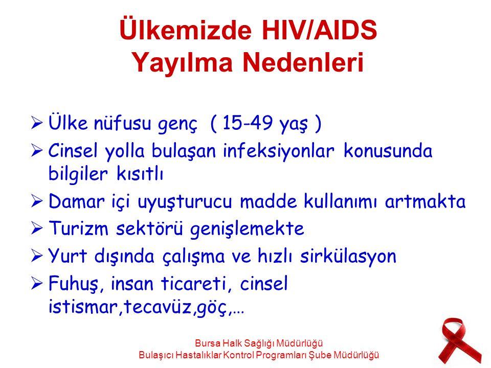 Ülkemizde HIV/AIDS Yayılma Nedenleri  Ülke nüfusu genç ( 15-49 yaş )  Cinsel yolla bulaşan infeksiyonlar konusunda bilgiler kısıtlı  Damar içi uyuş