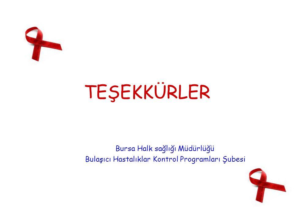 TEŞEKKÜRLER Bursa Halk sağlığı Müdürlüğü Bulaşıcı Hastalıklar Kontrol Programları Şubesi
