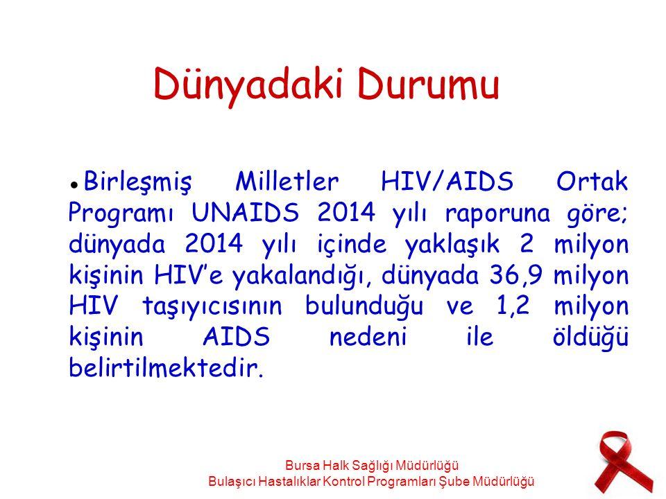Dünyadaki Durumu ●Birleşmiş Milletler HIV/AIDS Ortak Programı UNAIDS 2014 yılı raporuna göre; dünyada 2014 yılı içinde yaklaşık 2 milyon kişinin HIV'e yakalandığı, dünyada 36,9 milyon HIV taşıyıcısının bulunduğu ve 1,2 milyon kişinin AIDS nedeni ile öldüğü belirtilmektedir.