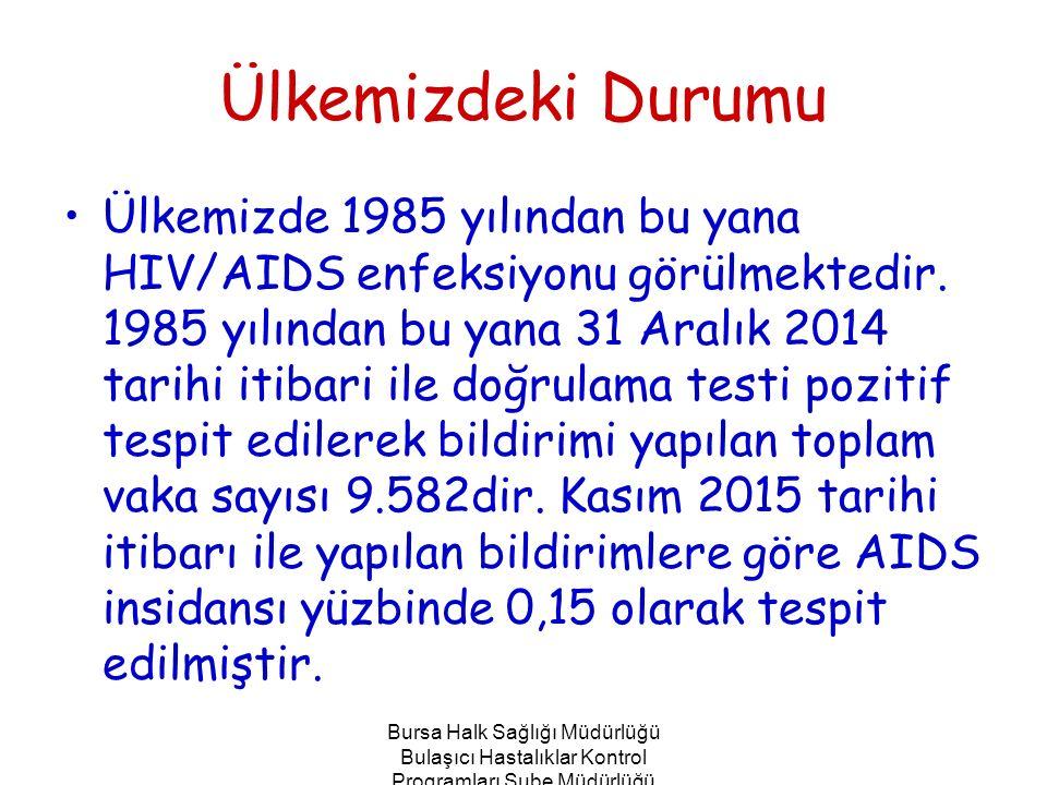 Ülkemizdeki Durumu Ülkemizde 1985 yılından bu yana HIV/AIDS enfeksiyonu görülmektedir. 1985 yılından bu yana 31 Aralık 2014 tarihi itibari ile doğrula