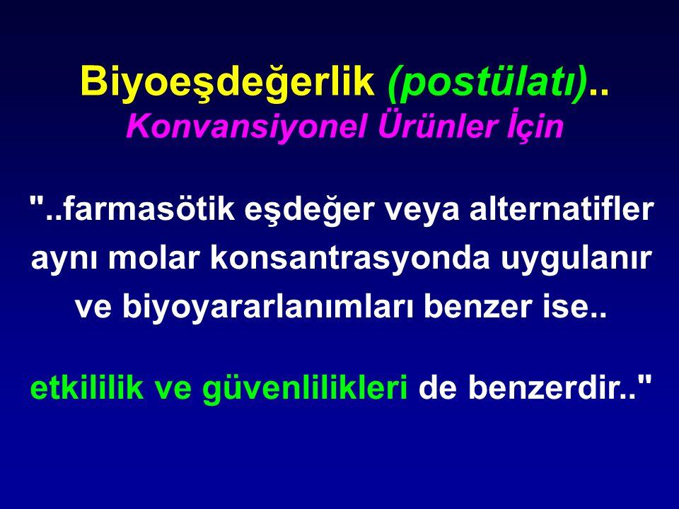 Biyoeşdeğerlik (postülatı).. Konvansiyonel Ürünler İçin