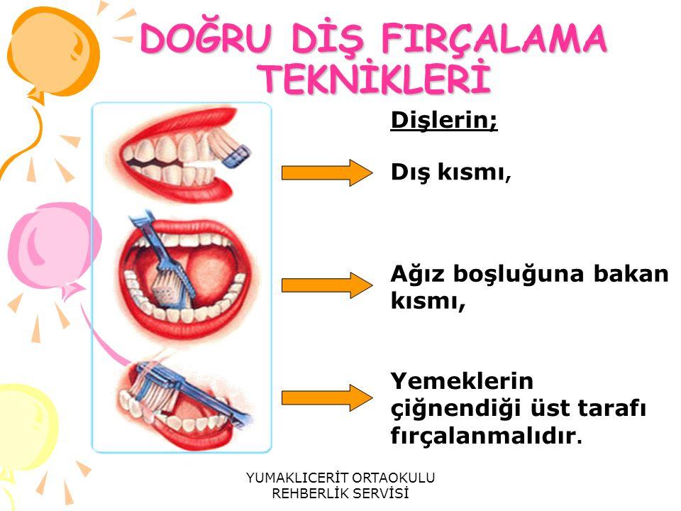 DOĞRU DİŞ FIRÇALAMA TEKNİKLERİ Dış kısmı, Ağız boşluğuna bakan kısmı, Yemeklerin çiğnendiği üst tarafı fırçalanmalıdır. Dişlerin; YUMAKLICERİT ORTAOKU