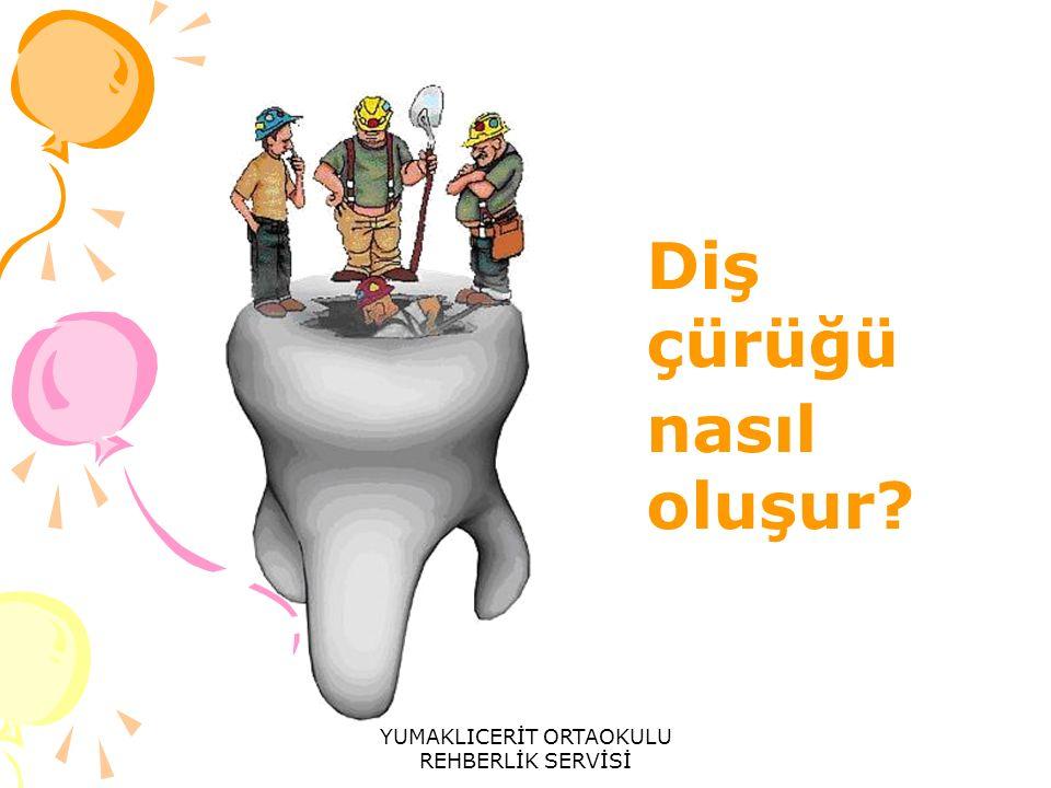 Diş çürüğü nasıl oluşur? YUMAKLICERİT ORTAOKULU REHBERLİK SERVİSİ