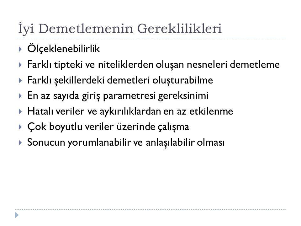 İyi Demetlemenin Gereklilikleri  Ölçeklenebilirlik  Farklı tipteki ve niteliklerden oluşan nesneleri demetleme  Farklı şekillerdeki demetleri oluşt