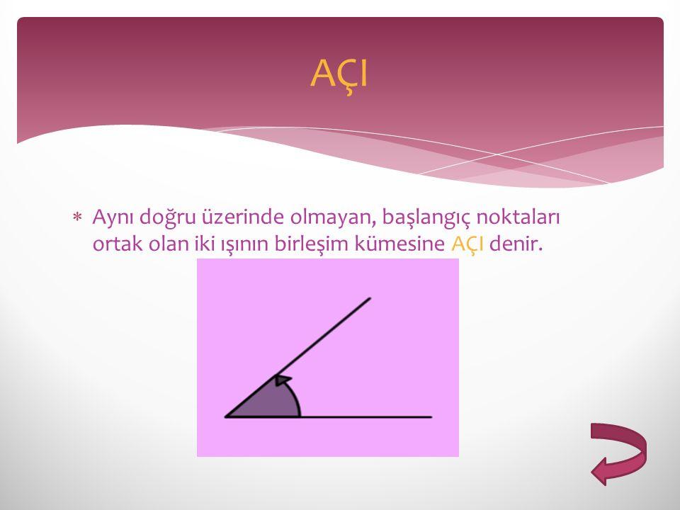  Aynı doğru üzerinde olmayan, başlangıç noktaları ortak olan iki ışının birleşim kümesine AÇI denir. AÇI
